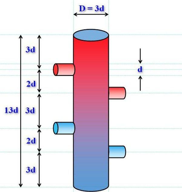Гидрострелки для отопления - расчет, схема отопления и для чего нужна