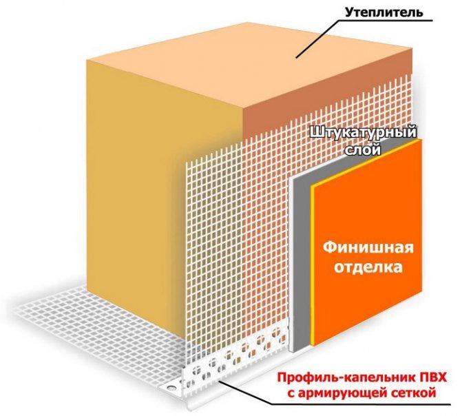 Какую сетку использовать для утепления пенопластом: пошаговая инструкция