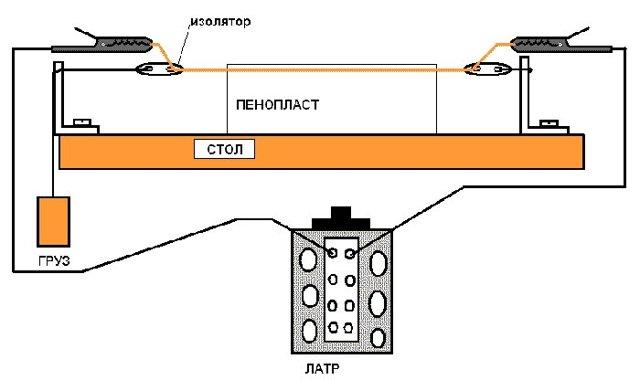 Станок для резки пенопласта своими руками: как резать пенопласт | o-builder.ru
