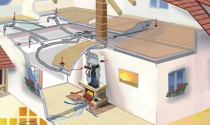 Виды современного печного отопления частного дома, устройство печи