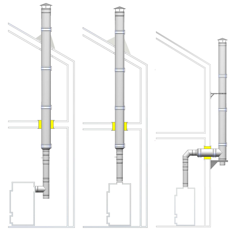 Оцинкованная труба для дымохода: виды, какая лучше и как сделать ее своими руками