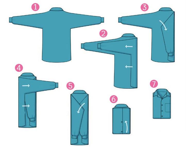 Как сложить футболку быстро, правильно, и чтобы она не помялась, как компактно складывать майки и футболки в чемодан