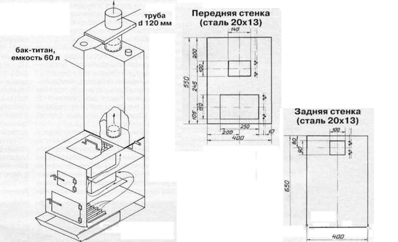 Как сделать печь для бани своими руками? | строительные материалы