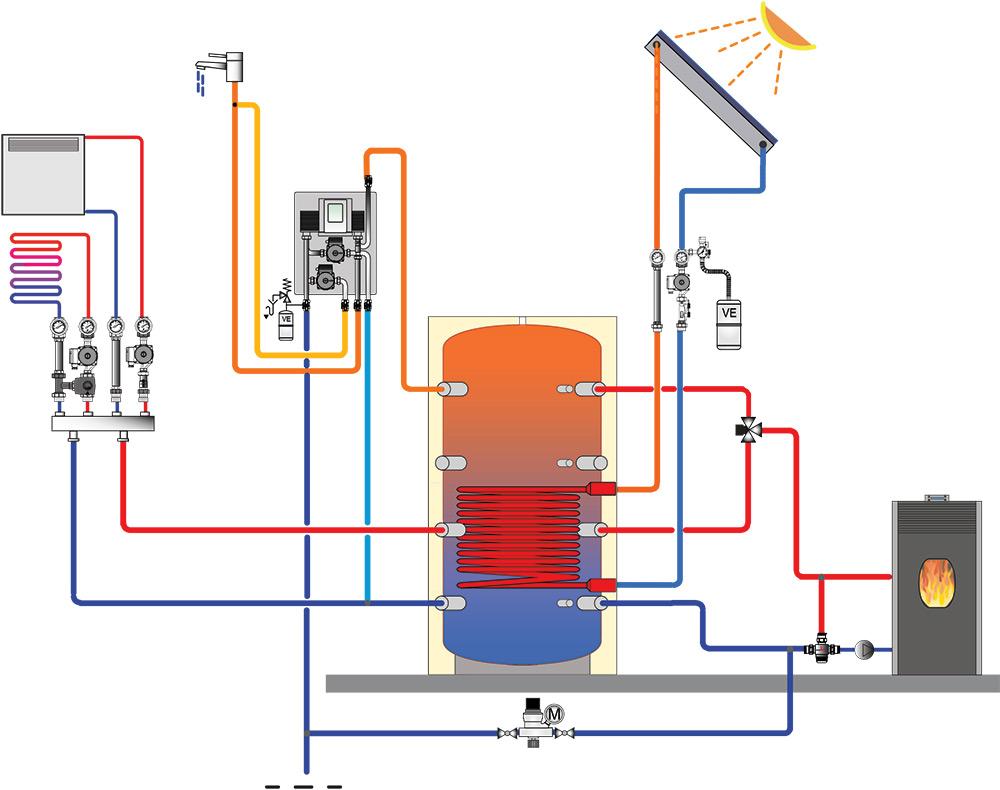 От чего зависит температура воды в системе отопления? - самстрой - строительство, дизайн, архитектура.