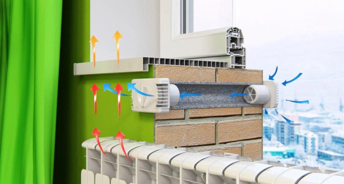 Приточная вентиляция в квартире с фильтрацией: нюансы использования