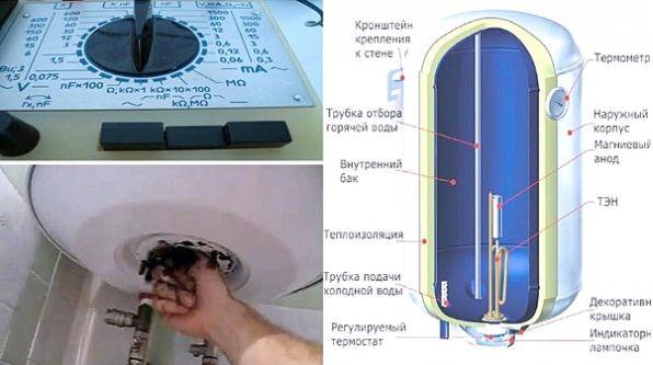 Замена тэна в водонагревателе — 5 ошибок