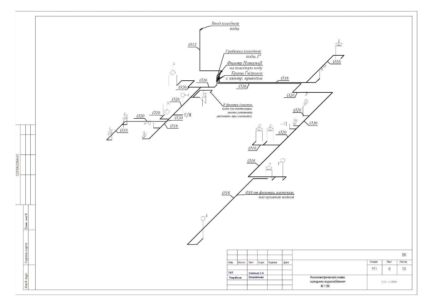Принципиальная схема в составе проекта вентсистем
