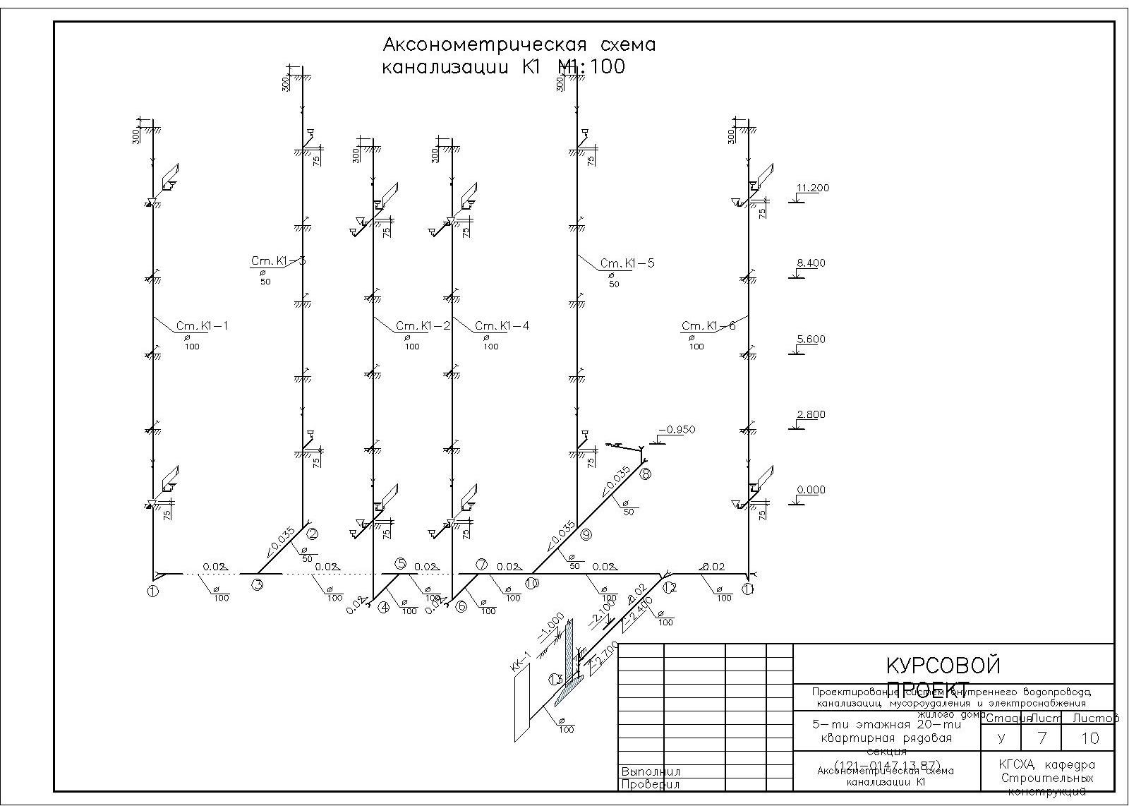 Аксонометрическая схема отопления и вентиляции
