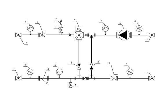 Принцип работы и схема: обвязка калорифера