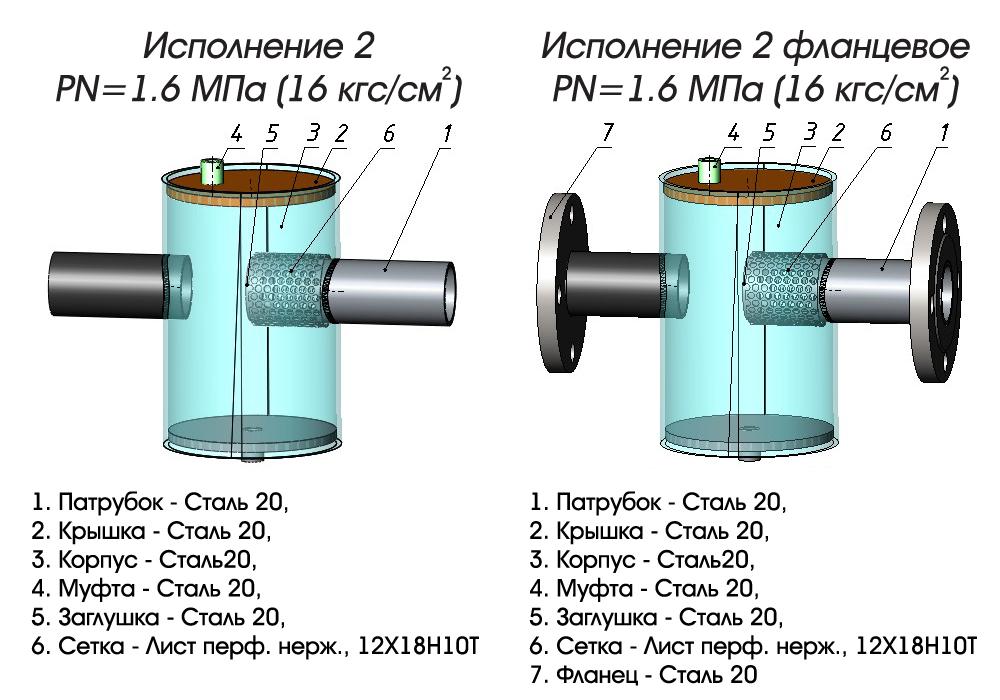 Устройство грязевика системы отопления, принцип работы