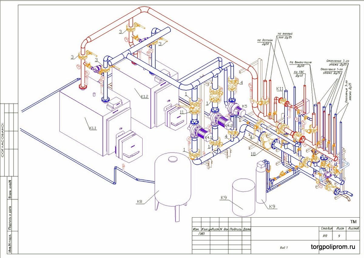 Проект котельной для частного дома