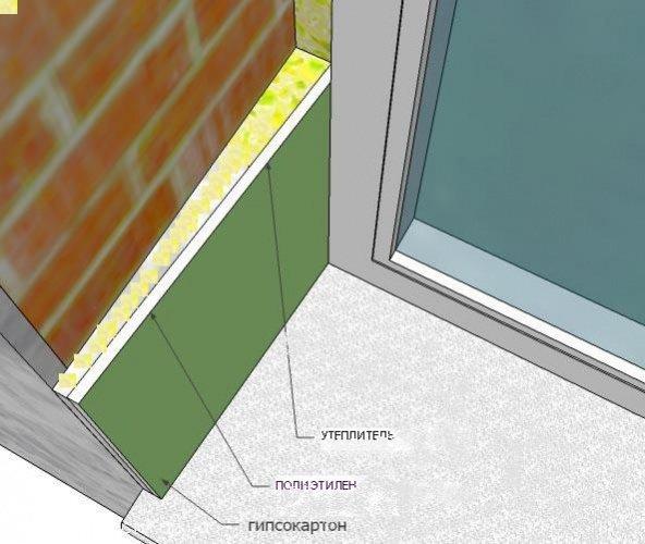 Утепление откосов пластиковых окон изнутри: причины конденсата, выбор материала