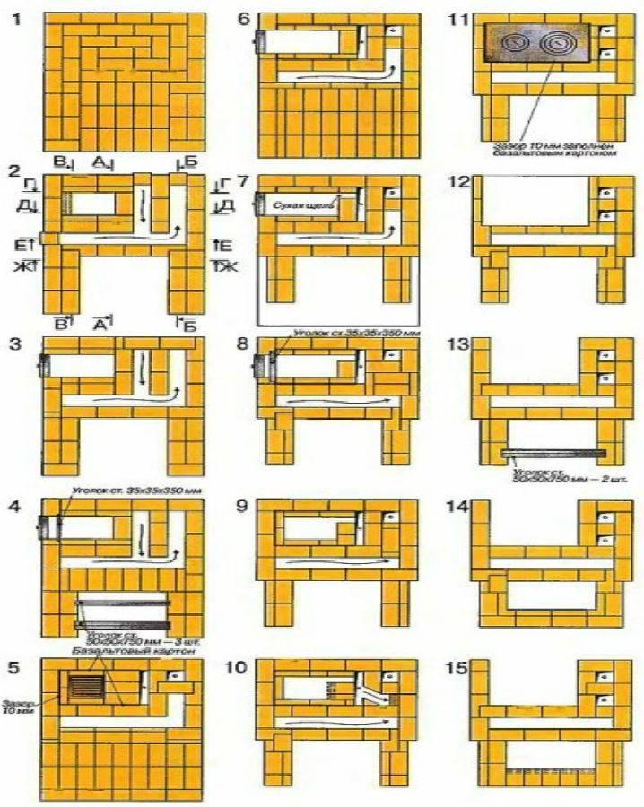 Отопительные печи кузнецова - чертежи, порядовка колпаковой банной кирпичной печи своими руками, фото и видео