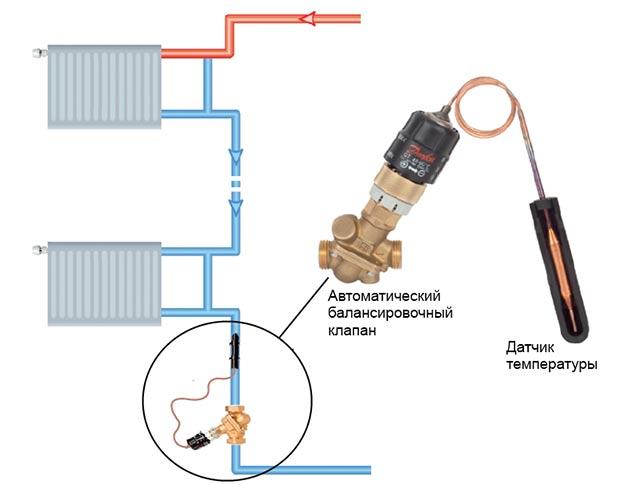 Балансировочный клапан для системы отопления: выбо для многоэтажного или частного дома