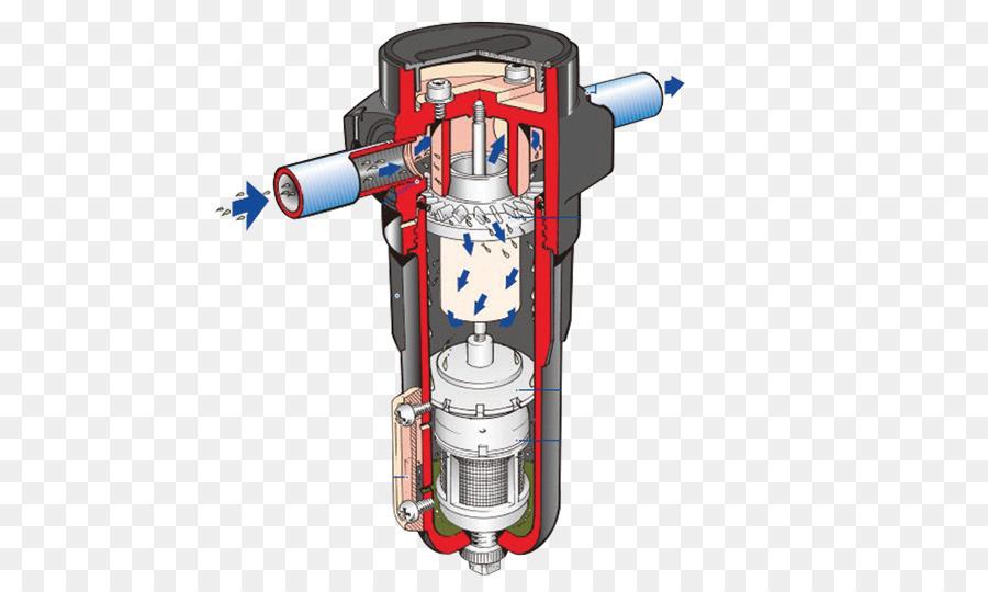 Принцип действия магнитного сепаратора — как устроен, из чего состоит