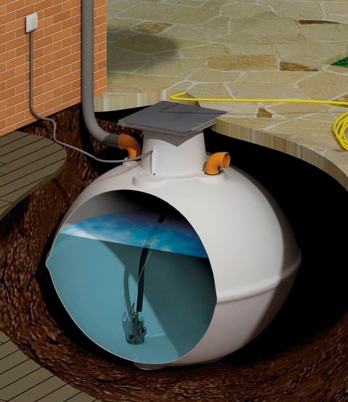 Система сбора дождевой воды и варианты использования дождевой воды в доме
