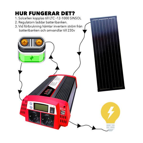 Инверторы для солнечной батареи - сетевые и с применением аккумулятора, подключение контроллера своими руками
