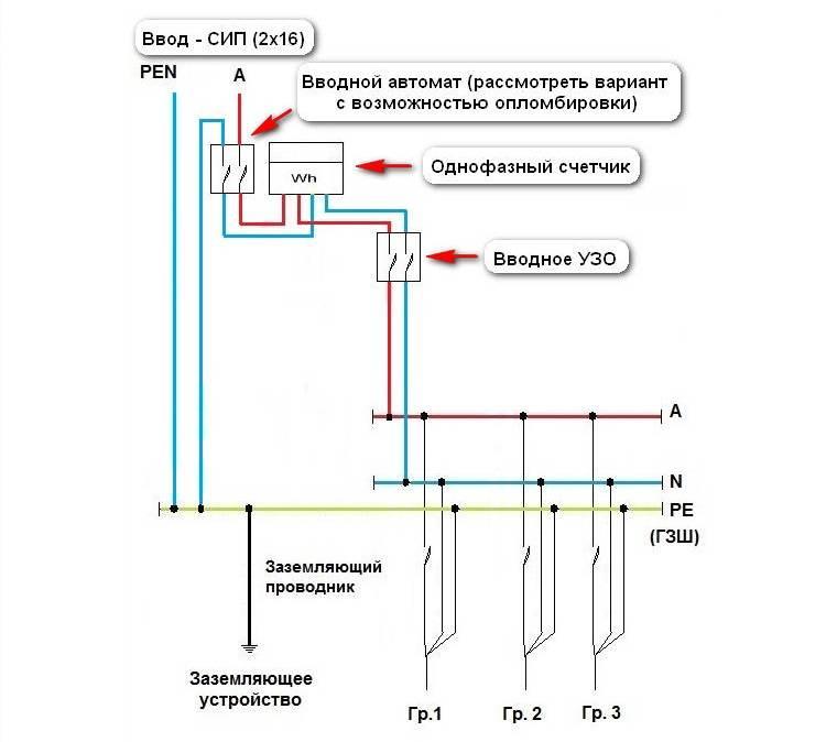 Каков порядок замены электросчетчика в частном доме – нюансы