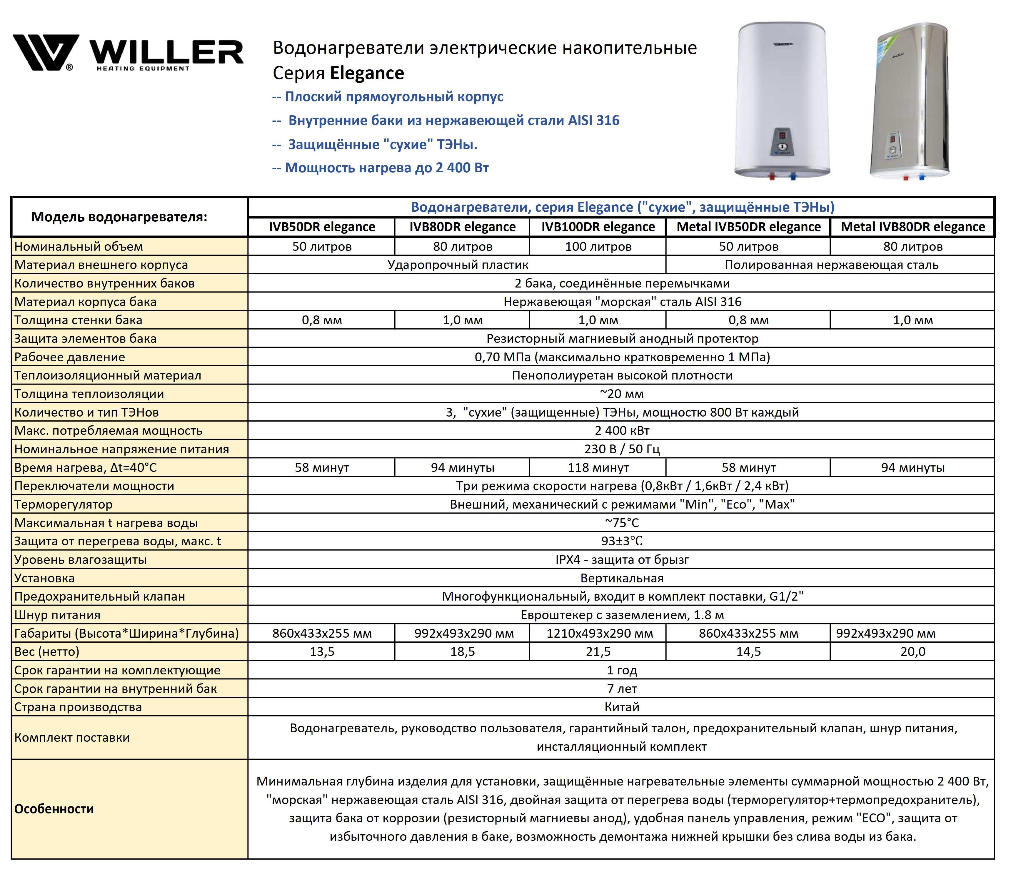 Основные характеристики водонагревателей