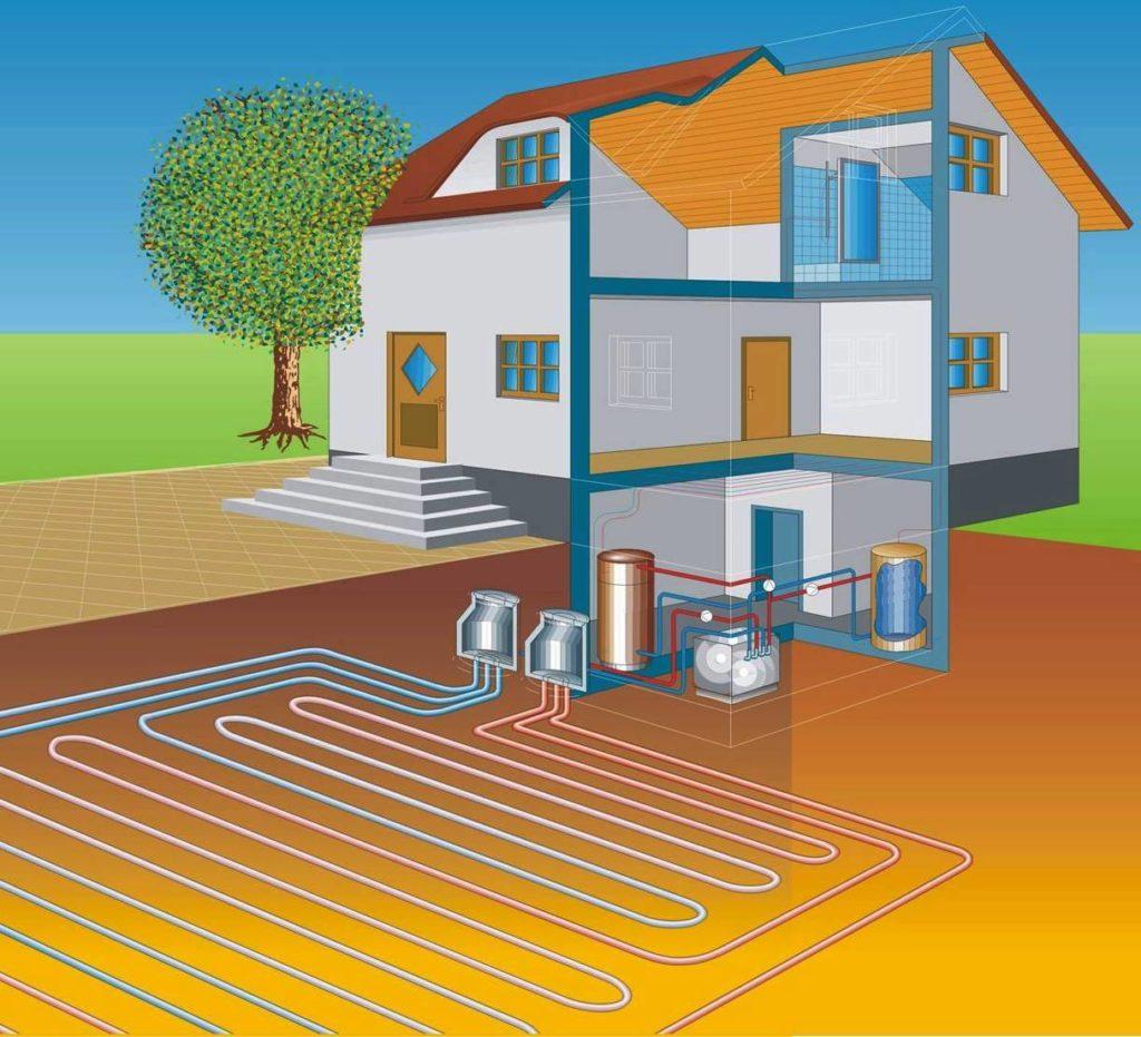 Тепловой насос для бассейна: принцип работы, критерии выбора и условия эксплуатации