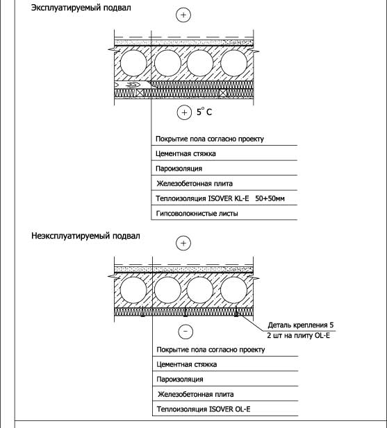 Как утеплить потолок в погребе: утепление погреба, чем утеплить