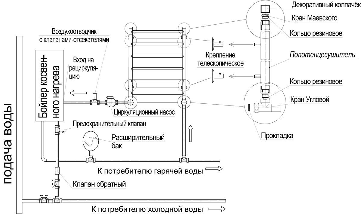 Как разобрать электрический полотенцесушитель если он не работает