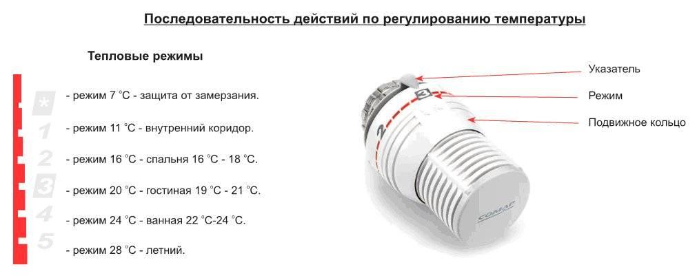 Терморегулятор danfoss: принцип работы, конструкция, монтаж