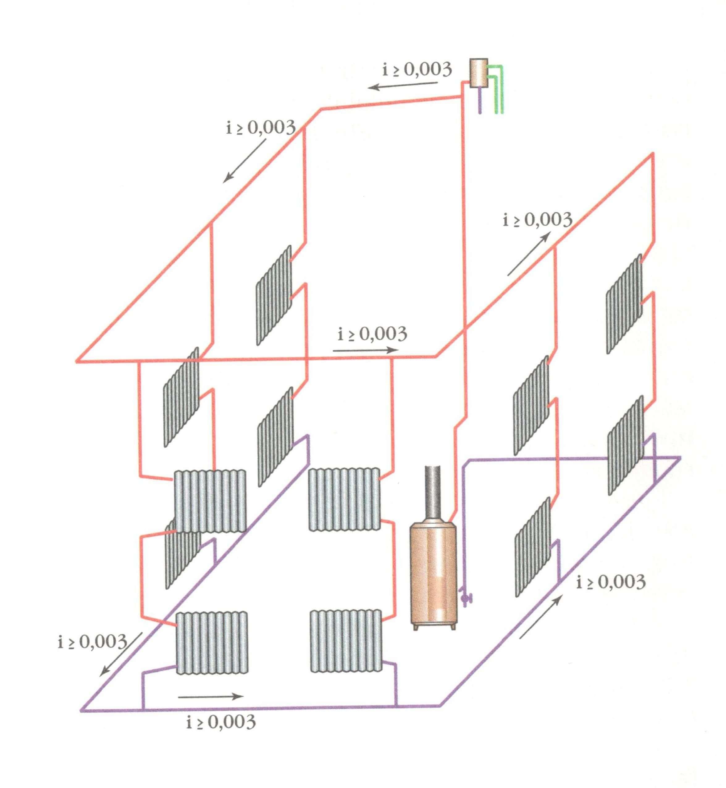 Схема двухтрубной системы отопления с нижней разводкой, инструкция по монтажу своими руками