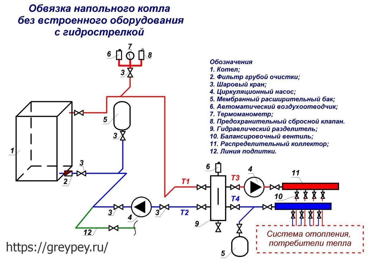 Монтаж пеллетного котла пошагово