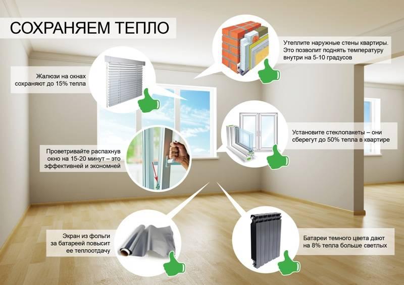 Если зимой не топить дом зимой. оптимальный температурный режим для деревянного дома