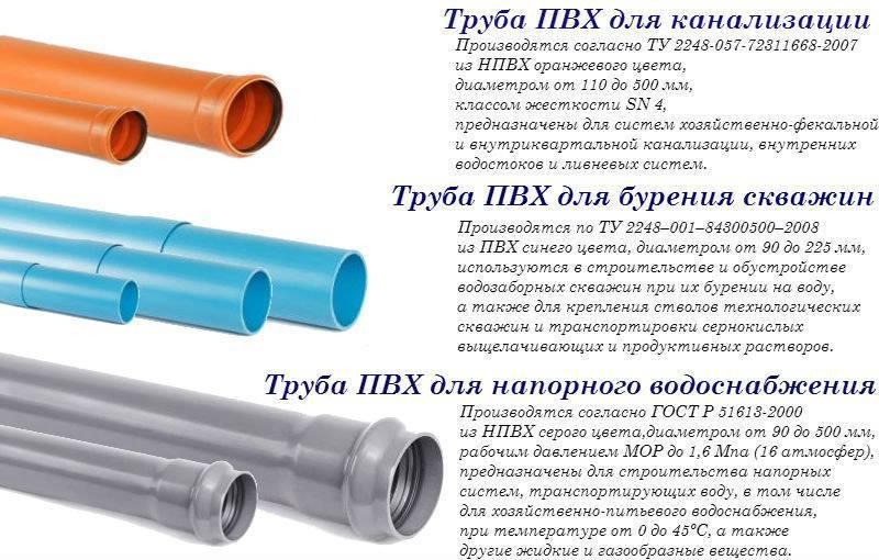 Какие трубы выбрать для водопровода: разновидности материала и их особенности