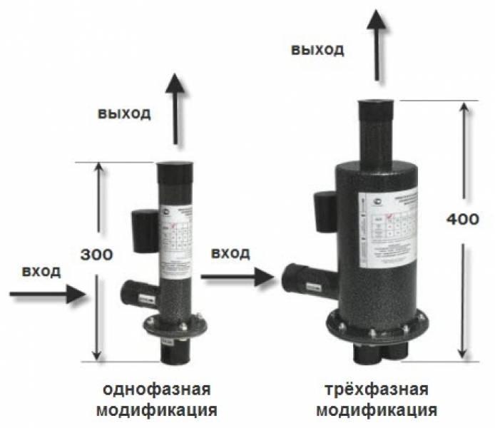 Электродный котёл (ионный) для дома - принцип работы, обзор производителей галан, эоу, инноватор