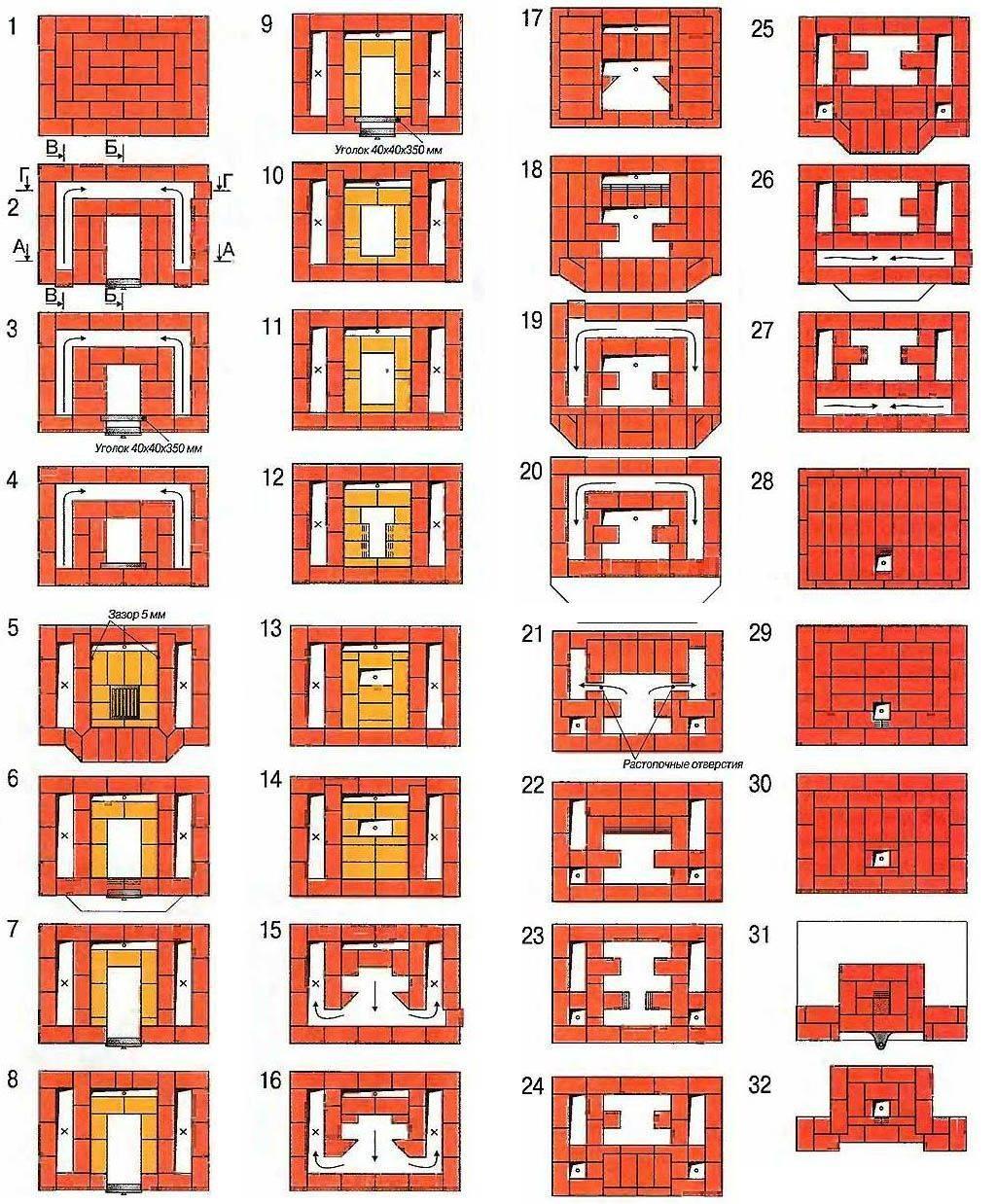 Русская печь своими руками: устройство, чертежи c порядовками, описание кладки