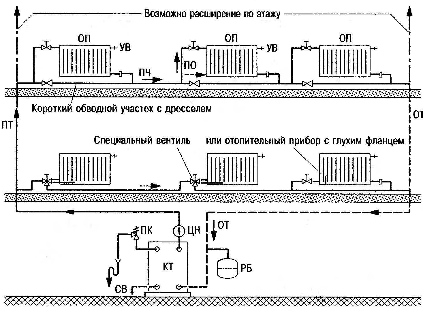 Система отопления «ленинградка» в частном доме – принцип действия, преимущества и недостатки