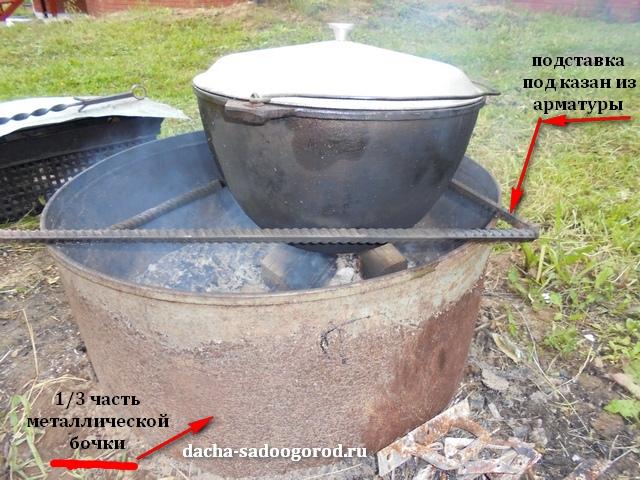 Печь под казан из кирпича, конструкция из металла, другие варианты