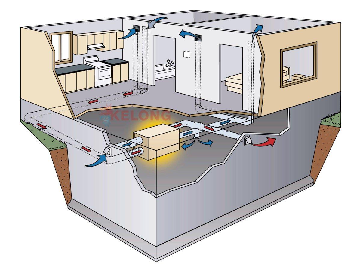 Воздушная и водяная система отопления – сравнить