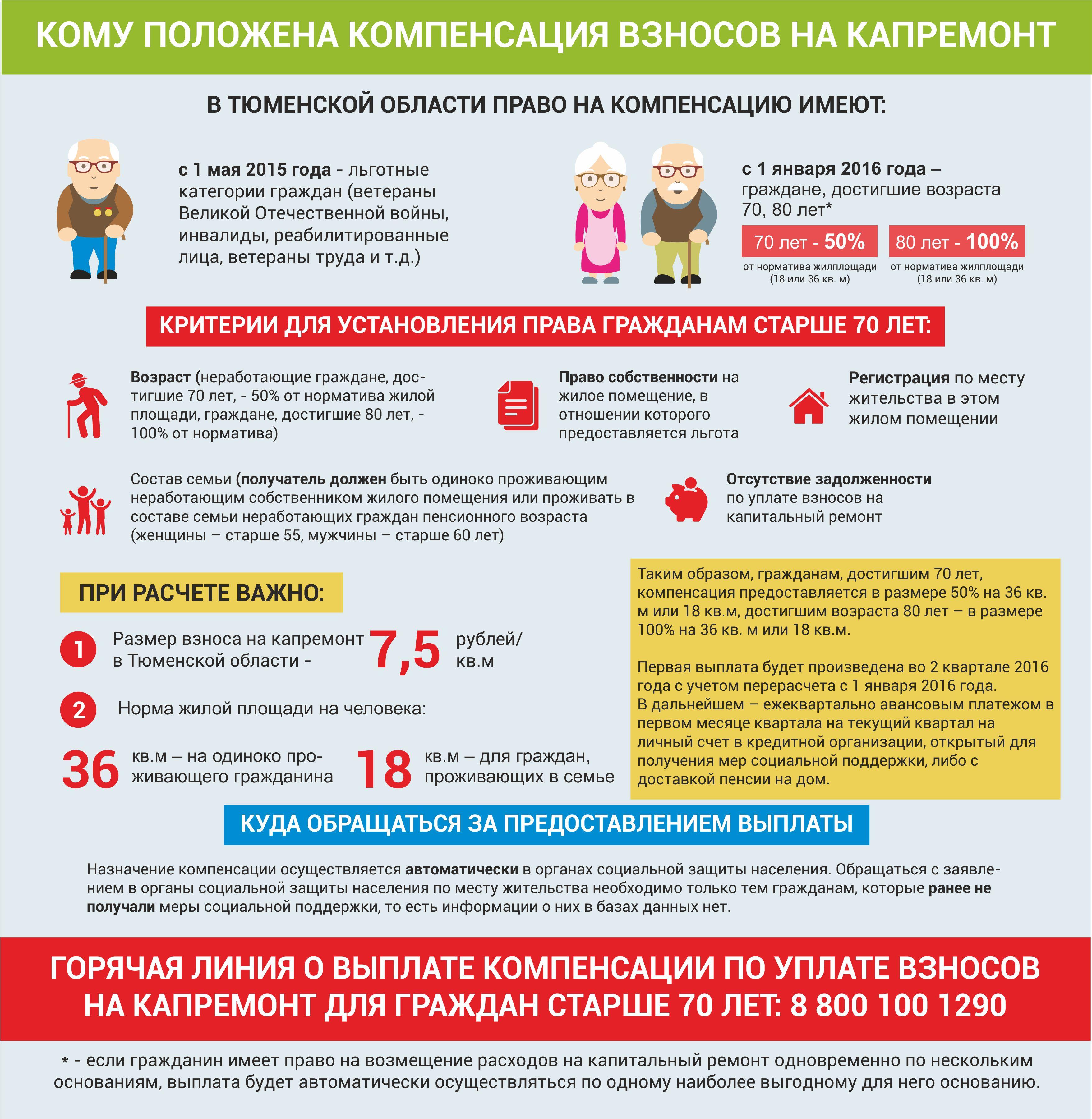Льготы по жкх в москве: порядок предоставления, расчет