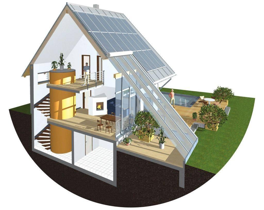 Энергосберегающие системы отопления - самые современные способы