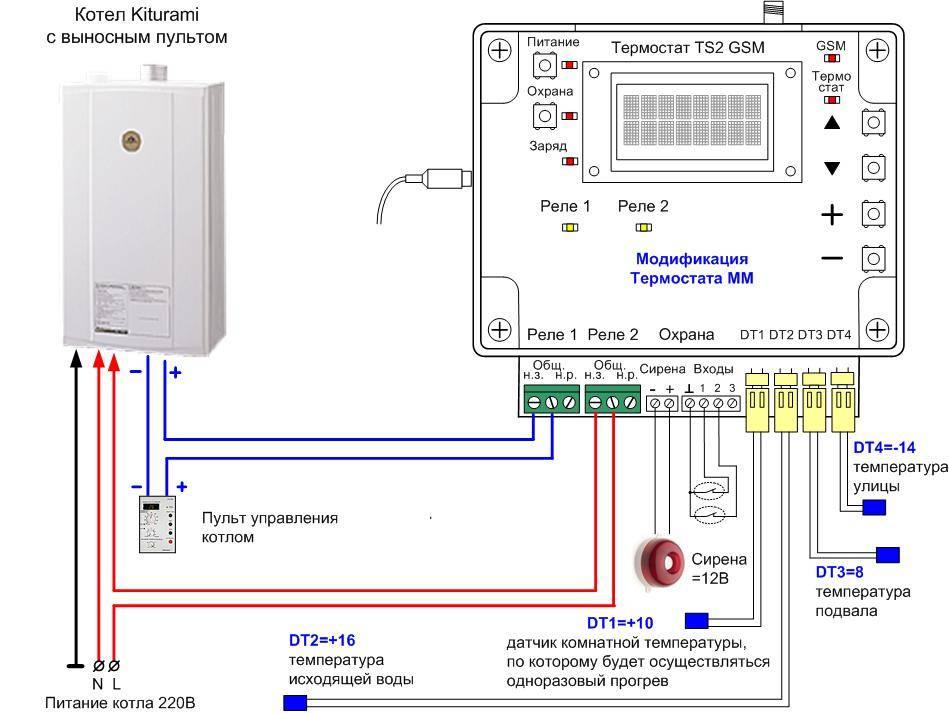 Контроллеры систем управления отоплением и котлами