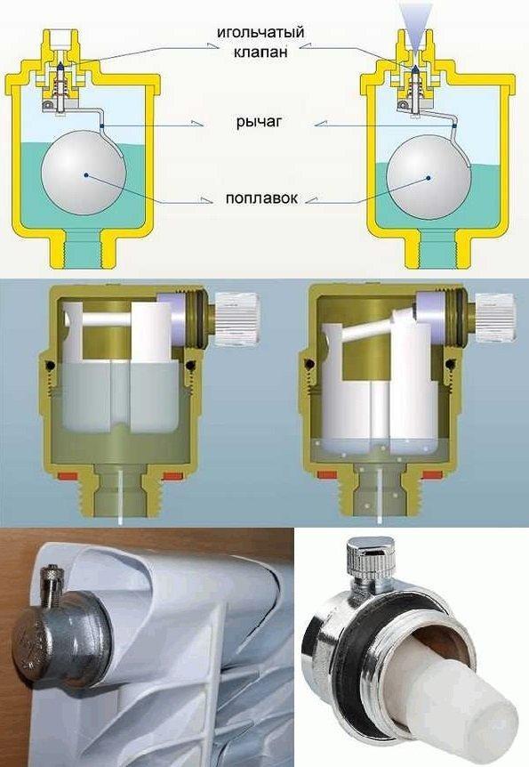 Автоматический воздушный клапан: устройство и принцип работы воздухоспускной системы
