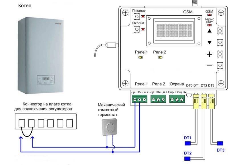 Как подключить gsm модуль к котлу: особенности и возможности gsm модуля, его преимущества и недостатки.