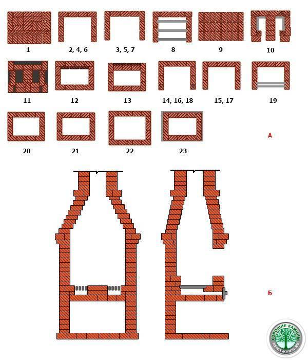 Мангал из кирпича своими руками: 150+ (фото) чертежи, схемы