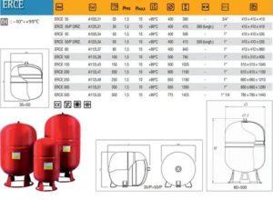 Как проверить и настроить давление в расширительном баке отопления - аквасервис истра