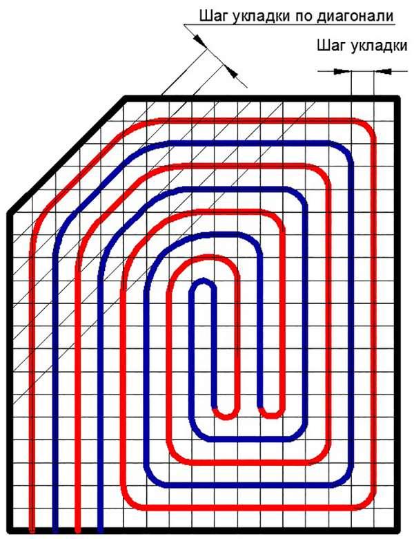 Труба для теплого пола: рассчитываем диаметр (16 мм или больше?)