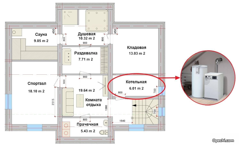 Котельная в частном доме: требования для газовых, твердотопливных, жидкотопливных, котлов правила + нормы