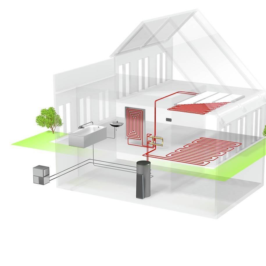 Технологии энергосберегающего отопления частного дома