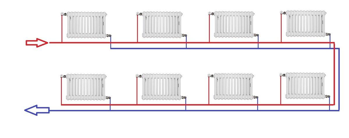 Схема попутной системы отопления тихельмана