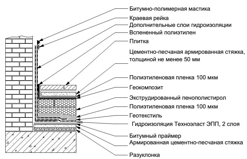 Технониколь гидроизоляция фундамента - фундамент своими руками