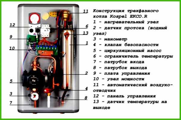 Электродный котел отопления для частного дома