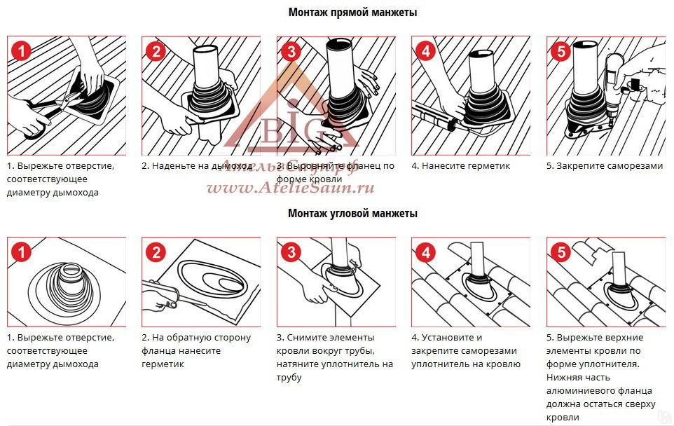 Мастер-флеш для дымохода, установка, характеристики, размеры, как выбрать